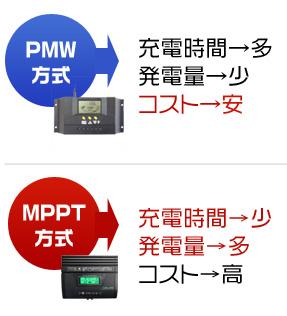 PMW方式とMPPT方式比較