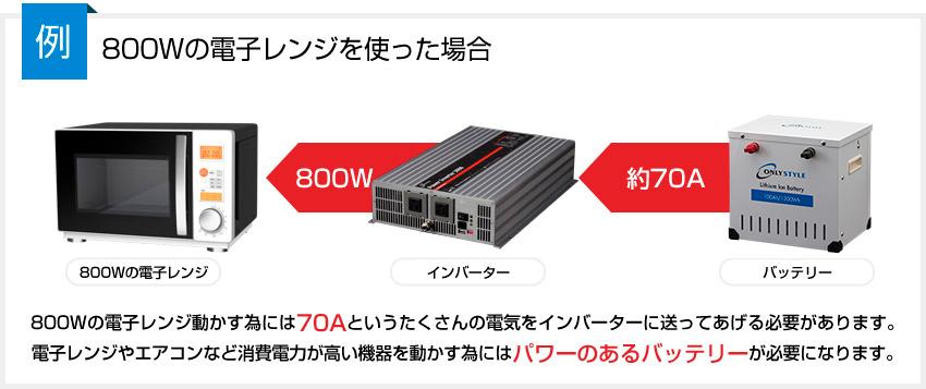 例:800Wの電子レンジを使った場合