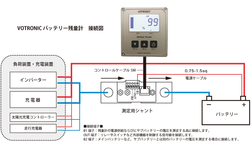 ボトロニック バッテリー残量計 接続図