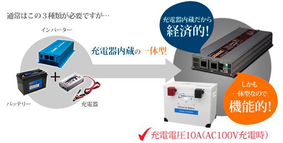 充電器内蔵だから経済的!しかも一体型なので機能的!充電電流10A(AC100V充電時)
