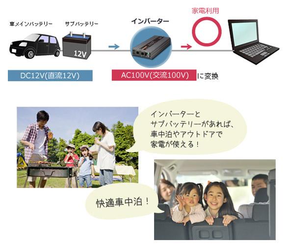 インバーターとサブバッテリーがあれば、車中泊やアウトドアで家電が使える!快適車中泊!