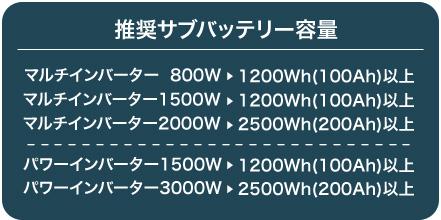 推奨サブバッテリー容量