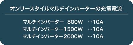 オンリースタイルマルチインバーターの充電電流