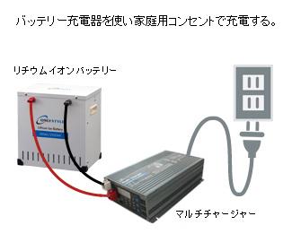 バッテリー充電器を使い家庭用コンセントで充電する