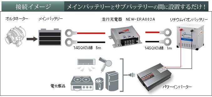 走行充電の接続イメージ