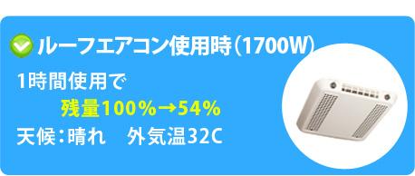ルーフエアコン使用時(1700W)