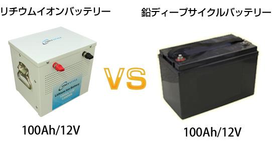 リチウムイオンバッテリーVS鉛ディープサイクルバッテリー