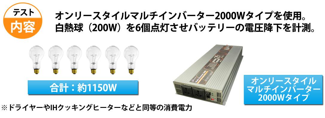 オンリースタイルマルチインバーター2000Wタイプを使用。白熱球(200W)を6個点灯させバッテリーの電圧降下を計測。