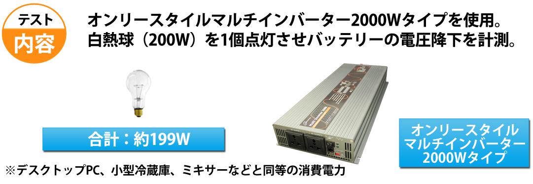テスト内容 オンリースタイルマルチインバーター2000Wタイプを使用。白熱球(200W)を1個点灯させバッテリーの電圧降下を計測。